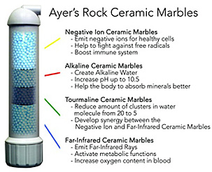 Ayer's Rock Ceramic Filter