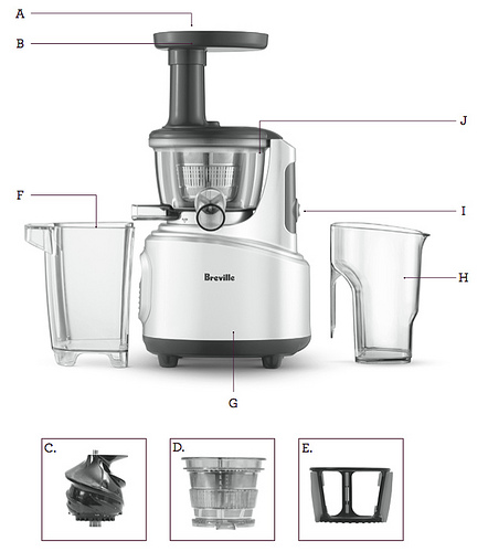 Breville Juice Fountain Crush Parts